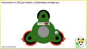 Instrument um 200 gon drehen, Libellenblase schlägt aus