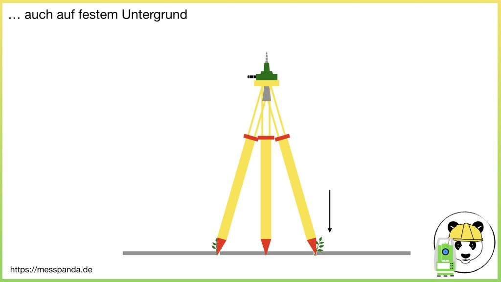 Das Stativ muss auch auf festem Untergrund festgetreten werden.
