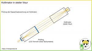 Kollimator in steiler Visur (z.B. zur Prüfung der Kippachsabweichung)