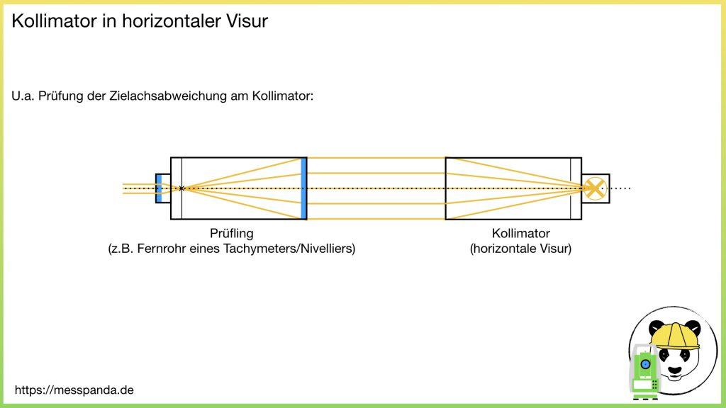Kollimator in horizontaler Visur (z.B. zur Prüfung der Zielachsabweichung)