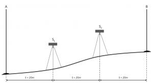 Grafik aus Altklausur der Uni Bonn