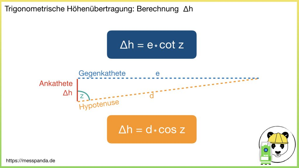 Formel zur Bestimmung des Höhenunterschieds bei trigonometrischer Höhenübertragung