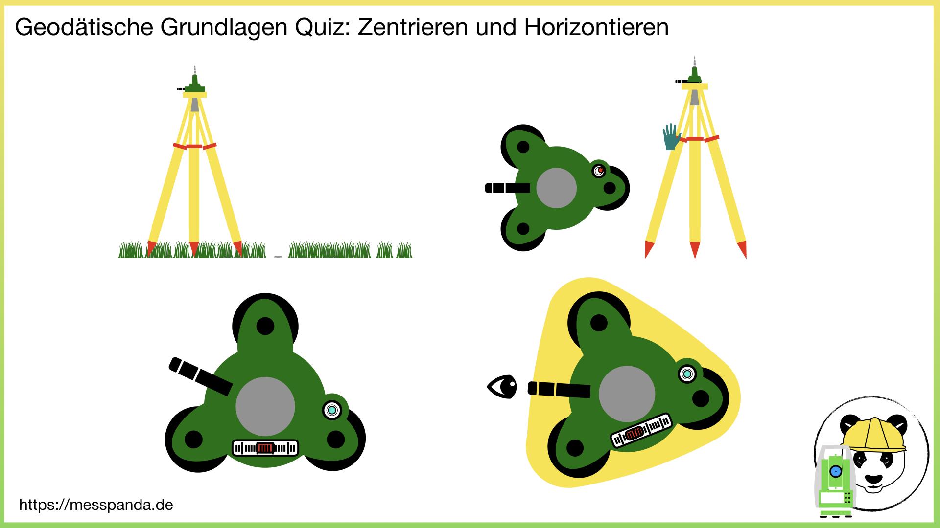 Image for Wie ist die Reihenfolge beim Zentrieren und Horizontieren?