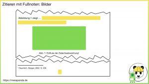 Referenzierung mit Fußnoten: Bildquellen